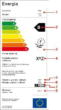 energeticky stitok pre elektrospotrebice